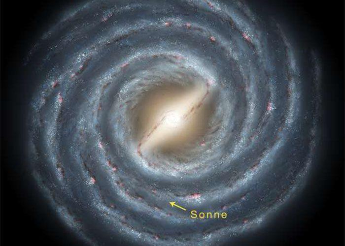 ساختار کهکشان راه شیری