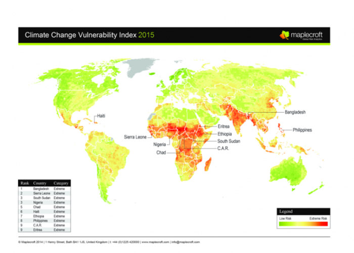 شاخص آسیب پذیری تغییرات اقلیمی