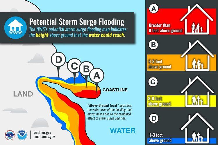 NHC Warning of Hurricane Florence