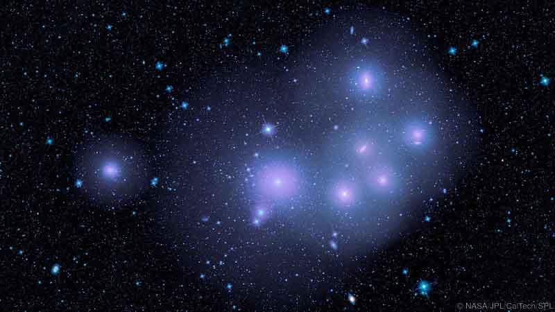 خوشه کهکشانی Fornax
