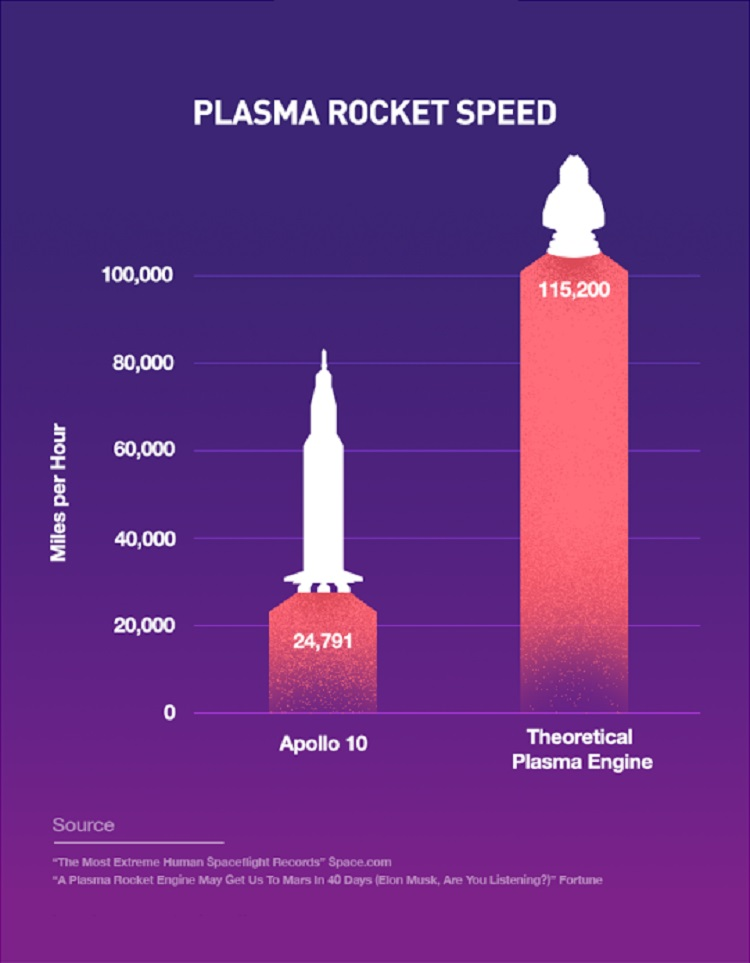 plasma engine