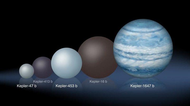 سیاره فراخورشیدی کپلر