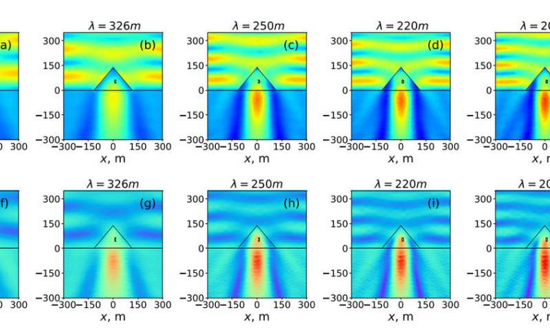 انرژی الکترومغناطیسی / Electromagnetism energy