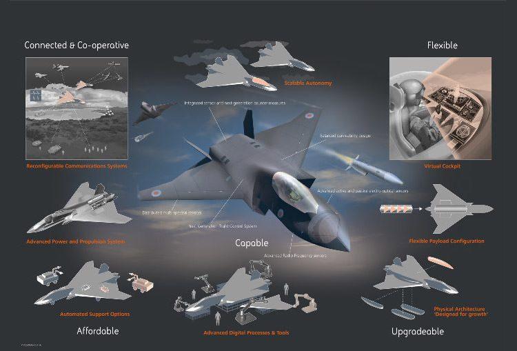 جنگنده طوفان / Tempest Fighter Jet