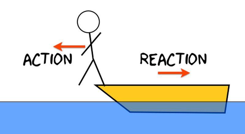 کنش واکنش نیوتون