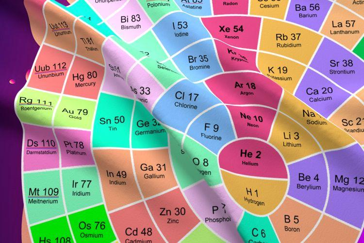 جدول تناوبی عناصر شیمیایی