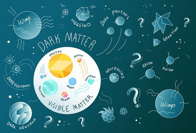 feature darkmatter شکلی از سازوکار مادهی تاریک
