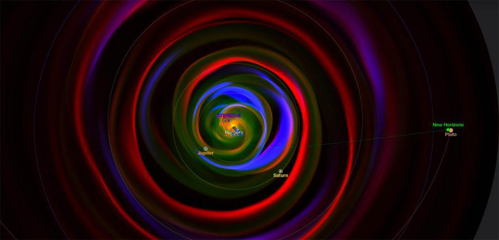 nasa solar system ناسا