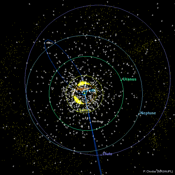 orbit plot outer 91047