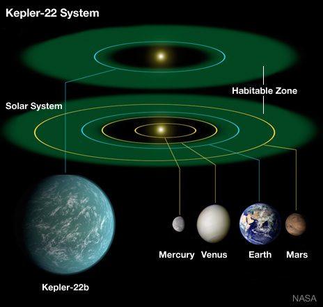 kepler_inf464