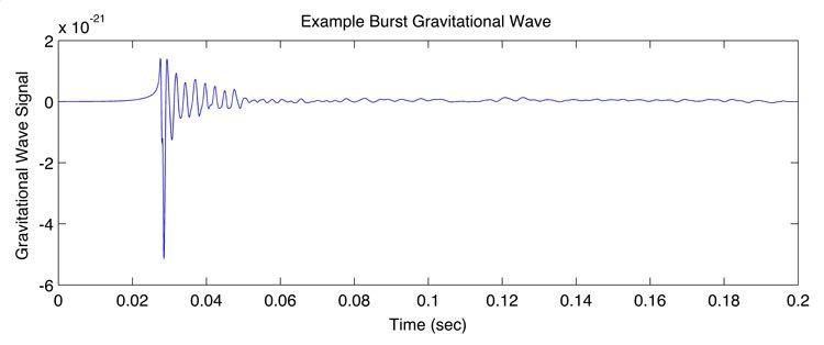 امواج گرانشی انفجاری