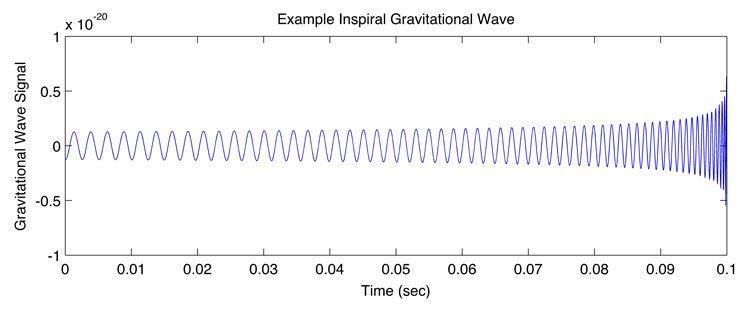 امواج گرانشی الهام بخش