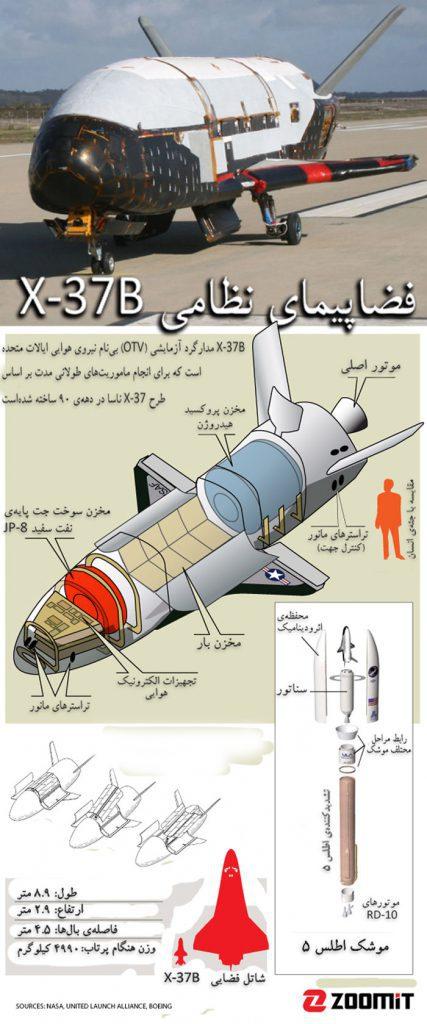 X37B-infographic