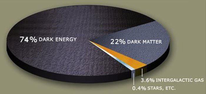 mass-energy-universe