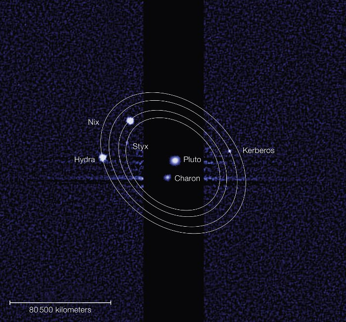 new pluto system