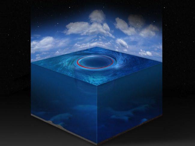 ocean-black-holes