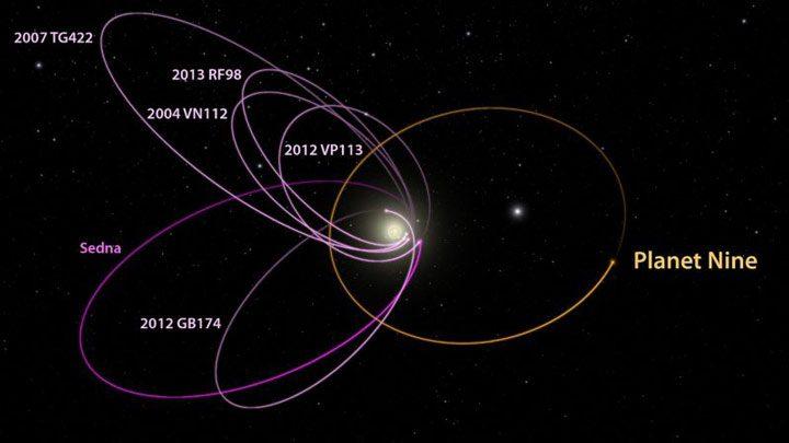 مدار فرضی سیاره نهم
