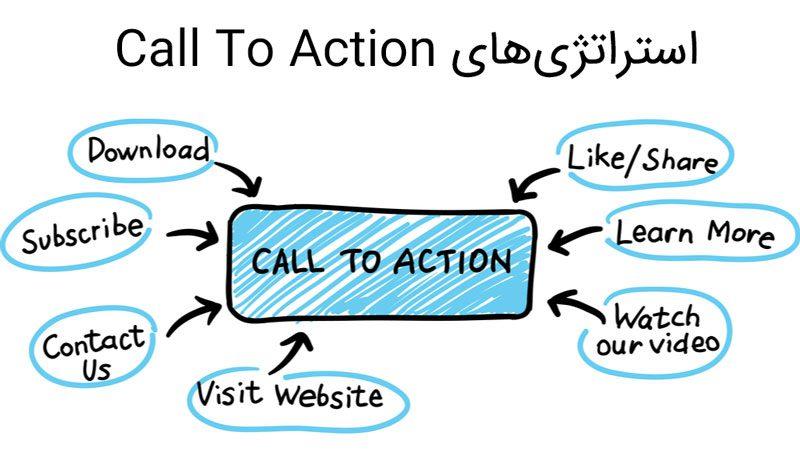 اهداف و استراتژی های طراحی دکمه CTA